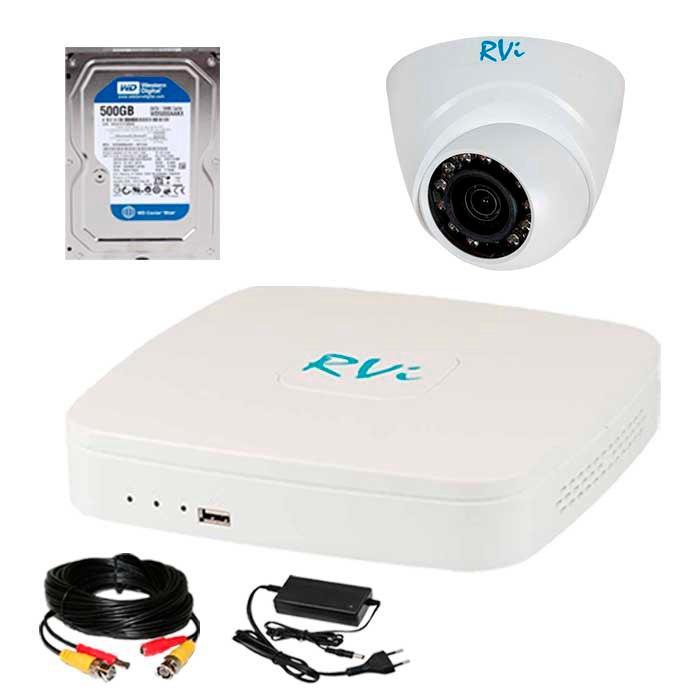Оборудование для ip наблюдения