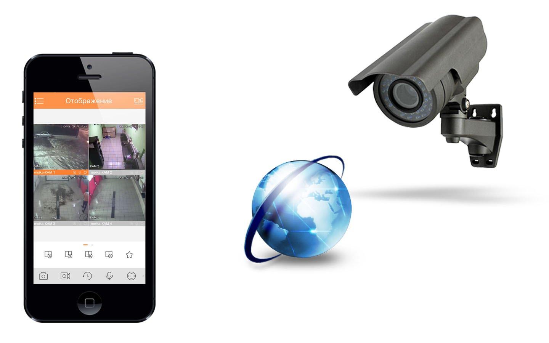 Настройка dahua и смартфона