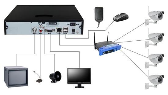 Медийный сервер подключение