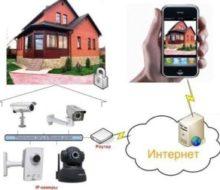 IP-камера для дома: особенности выбора