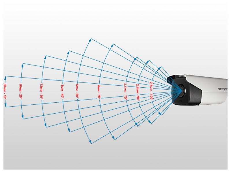 Пример фокуса видеокамеры