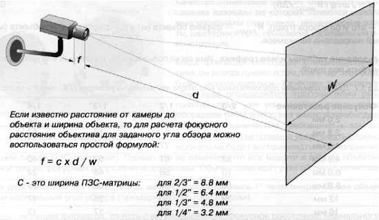 Пример расчета фокуса