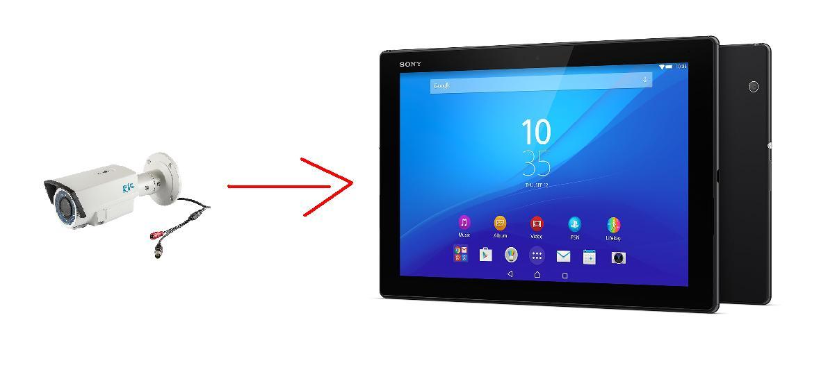 подключить аналоговую камеру к планшету андроид