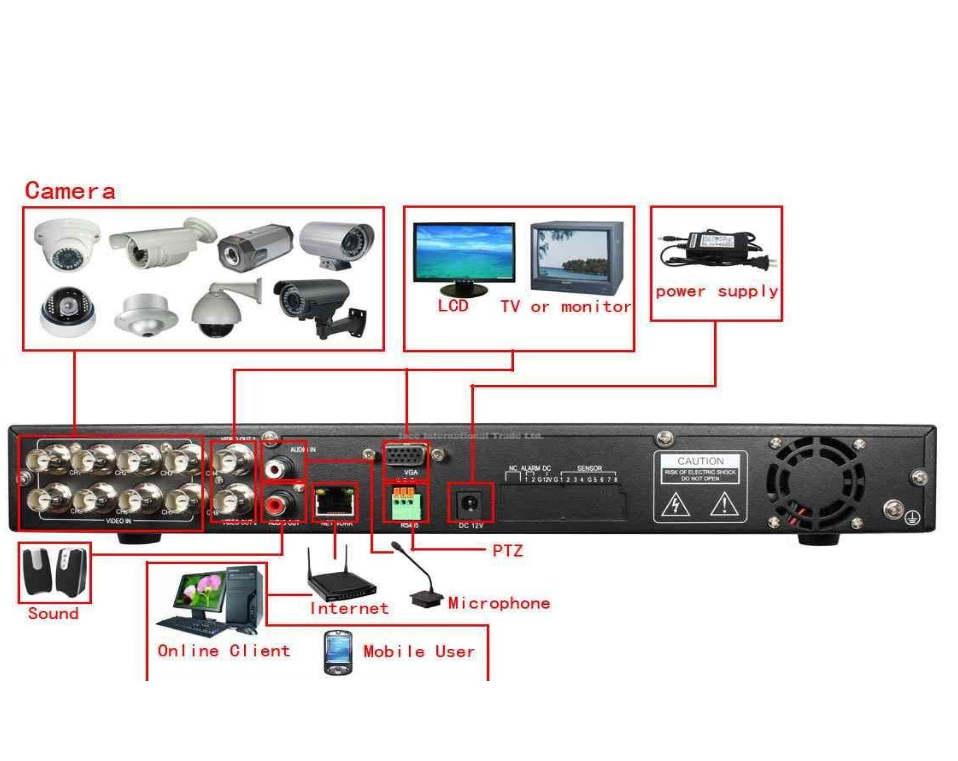 Функции видеорегистратора