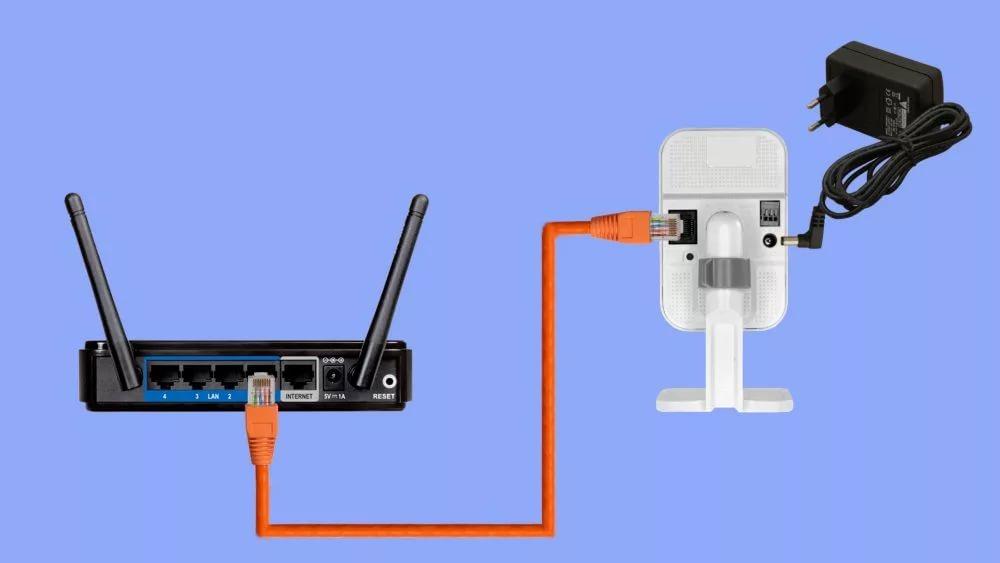 Подключение одной IP-камеры