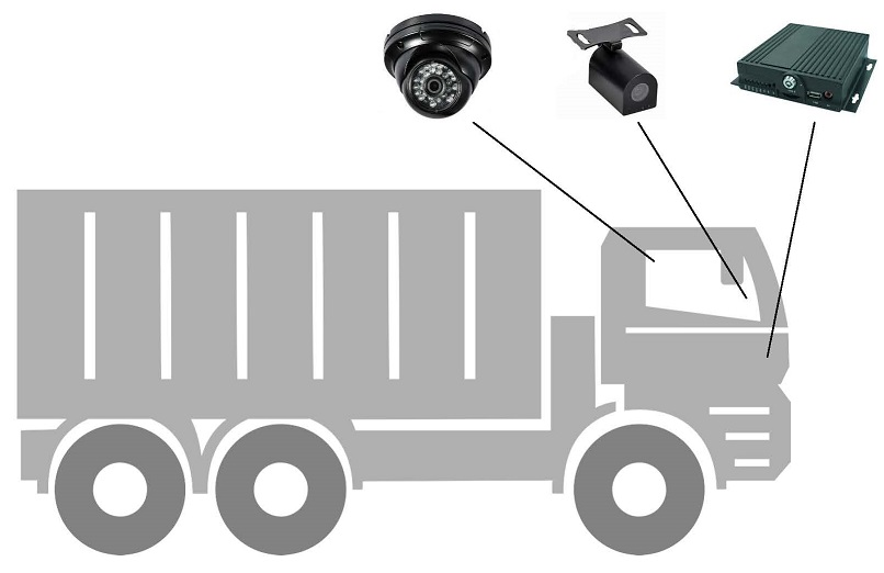 Наблюдение на грузовом транспорте