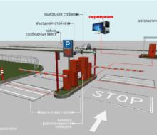 Парковочное оборудование АП-ПРО