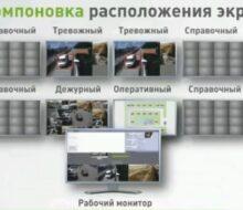 Как организовать рабочее место оператора видеонаблюдения