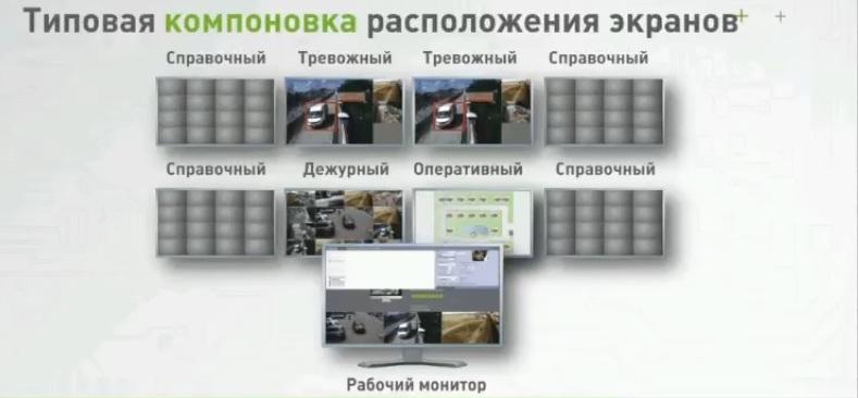 Типовая компоновка расположения экранов