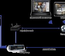 Преимущества сетевого видеонаблюдения